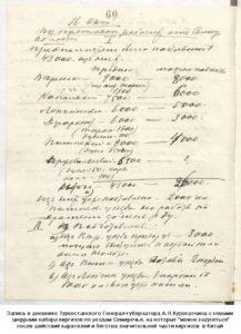 1916-10-17-18-dnevnik-kuropatkina